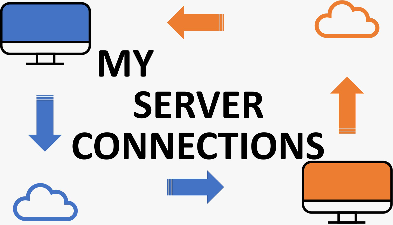 My Server Connections